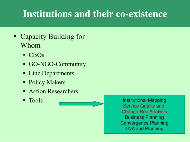 Institutions and their co-existence