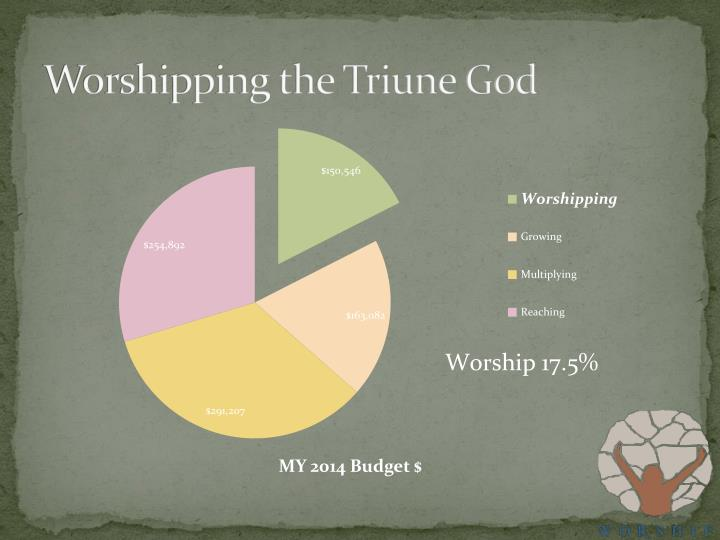 Worshipping the Triune God