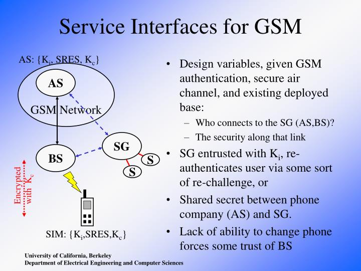 Service Interfaces for GSM