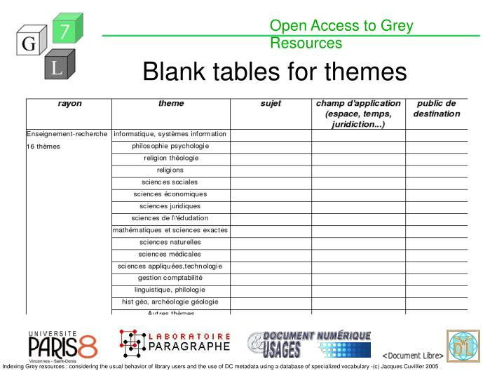 Blank tables for themes