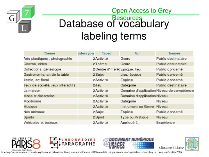 Database of vocabulary
