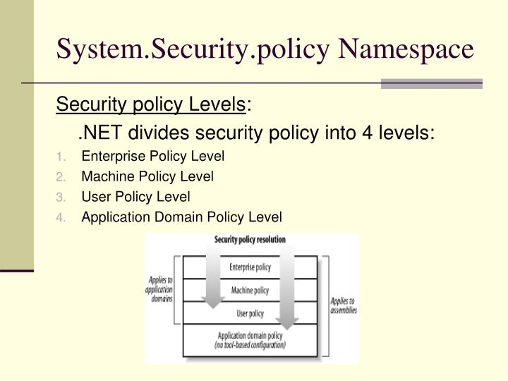 System security policy namespace2