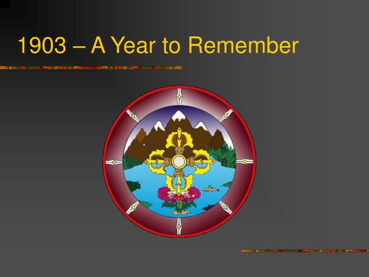 1903 a year to remember1