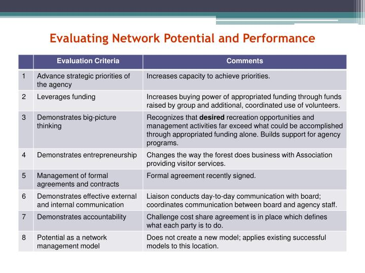 Evaluating Network Potential and Performance