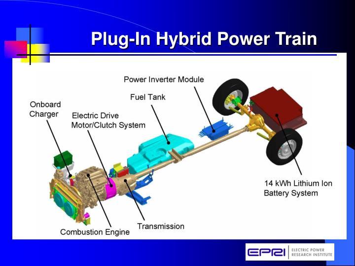 Plug-In Hybrid Power Train