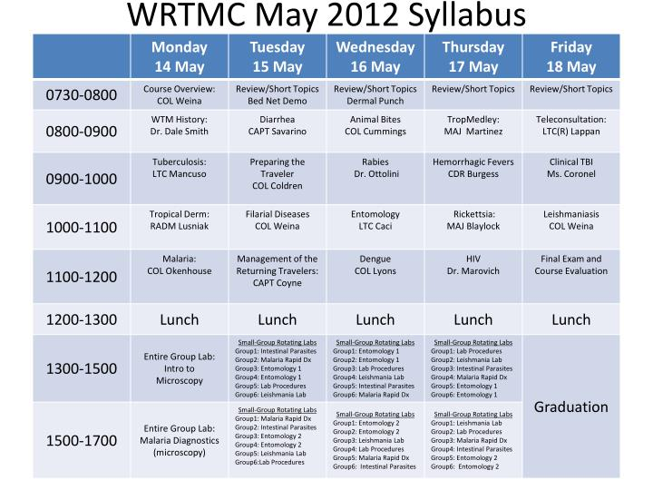 Wrtmc may 2012 syllabus