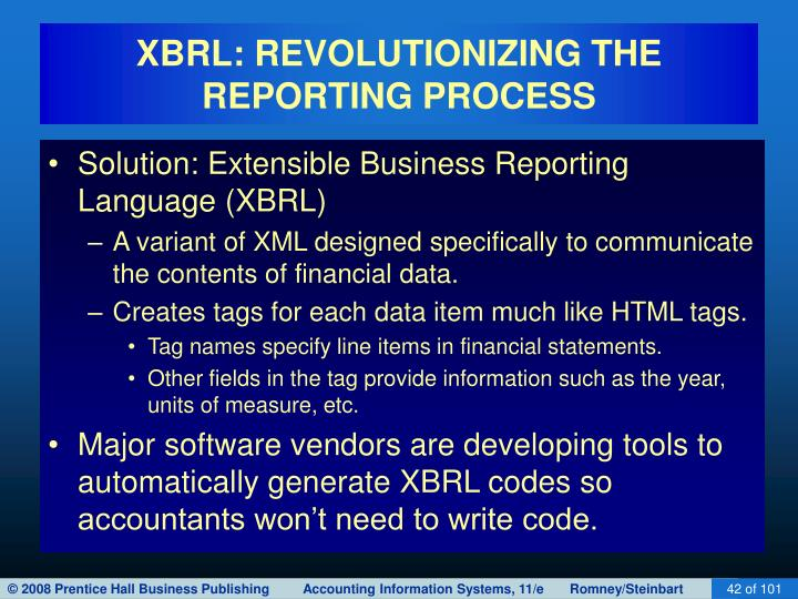 XBRL: REVOLUTIONIZING THE REPORTING PROCESS