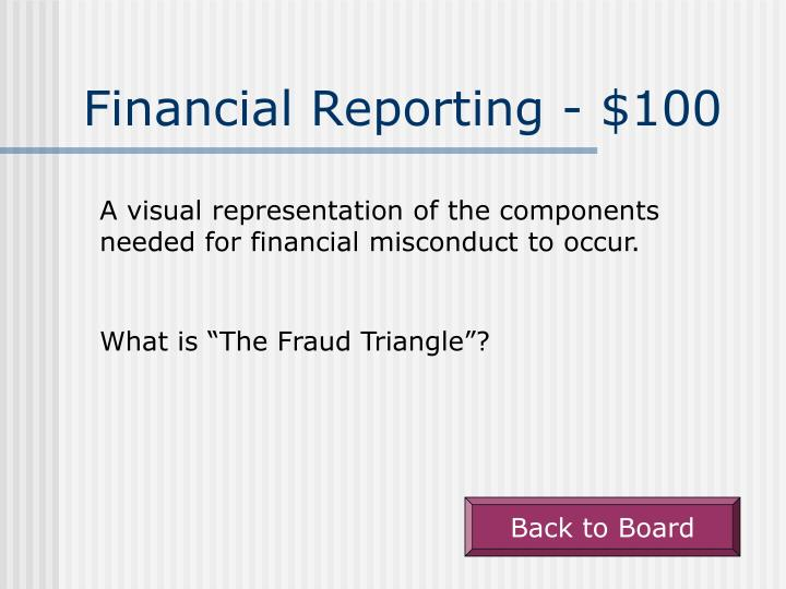 Financial Reporting - $100