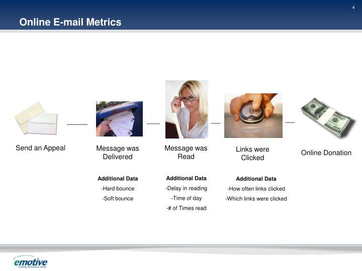 Online E-mail Metrics