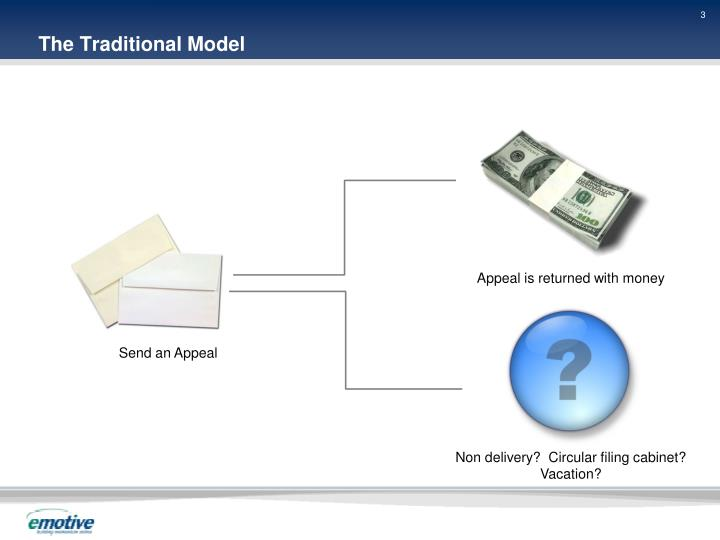 The Traditional Model