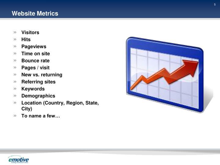 Website Metrics