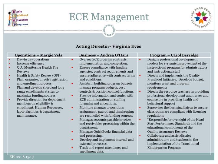 ECE Management
