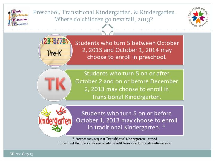 Preschool, Transitional Kindergarten, & Kindergarten