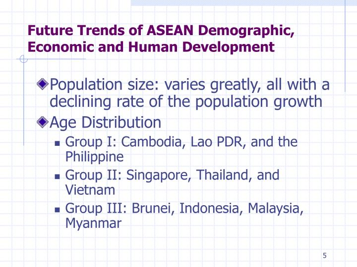 Future Trends of ASEAN Demographic, Economic and Human Development