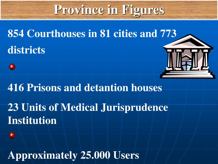 Province in Figures