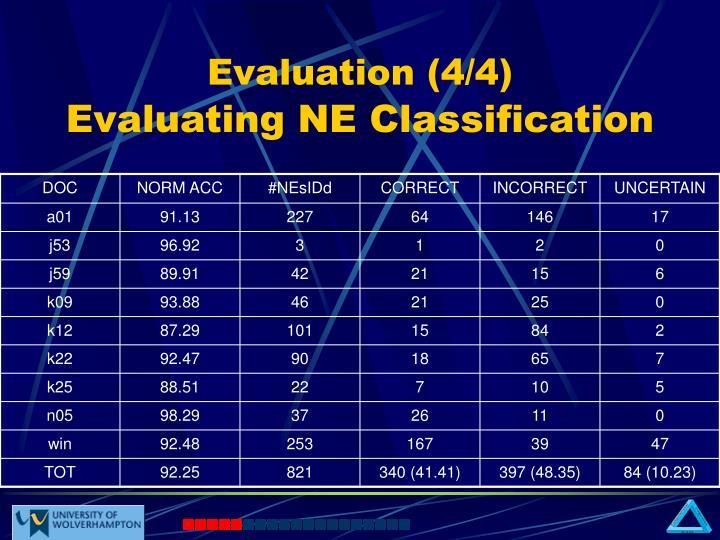 Evaluation (4/4)