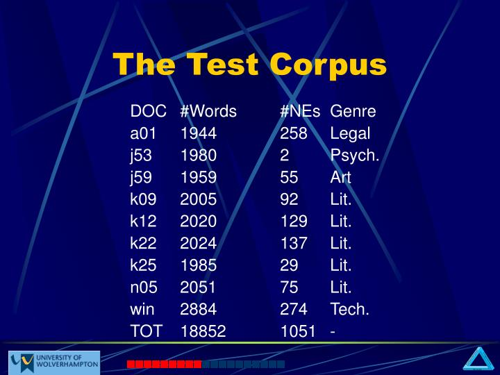The Test Corpus