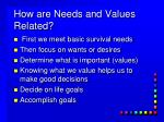 how are needs and values related