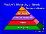 maslow s hierarchy of needs5