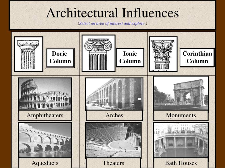 Architectural Influences