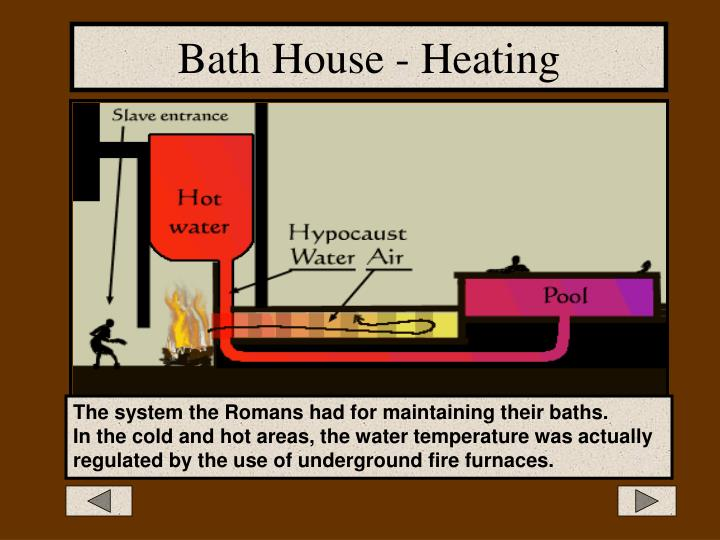 Bath House - Heating