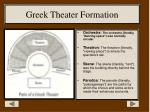 greek theater formation