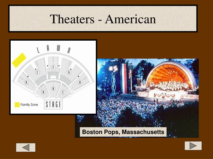 Theaters - American