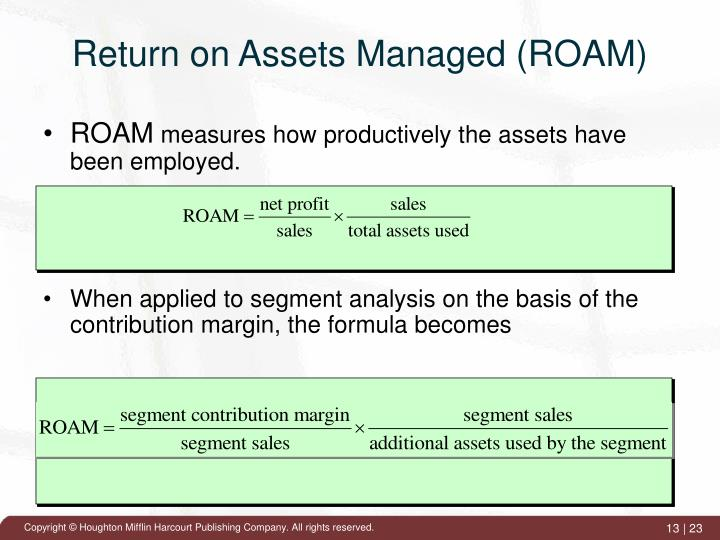 Return on Assets Managed (ROAM)