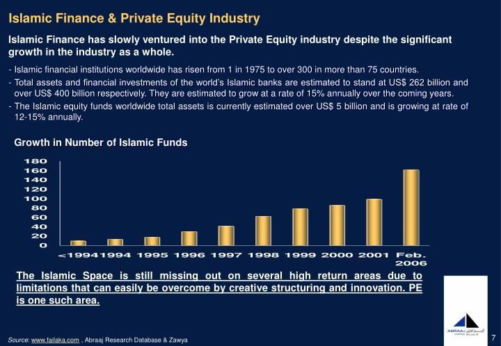 Islamic Finance & Private Equity Industry