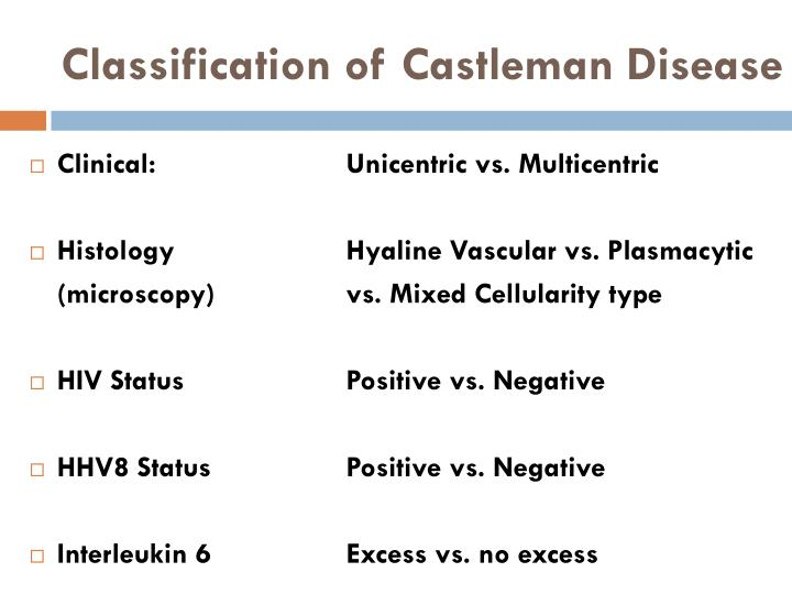 Classification of Castleman Disease