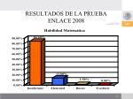 resultados de la prueba enlace 2008