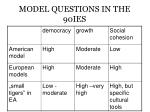 model questions in the 90ies