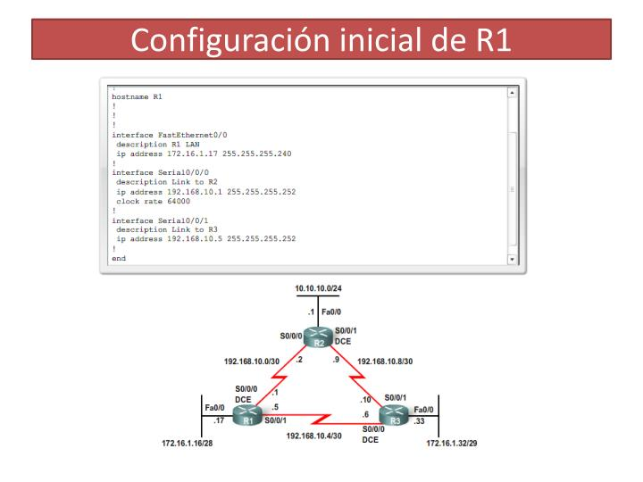 Configuración inicial de R1
