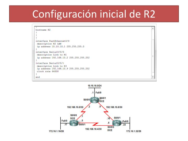 Configuración inicial de R2