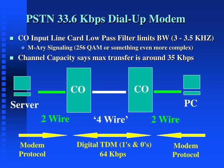 PSTN 33.6 Kbps Dial-Up Modem
