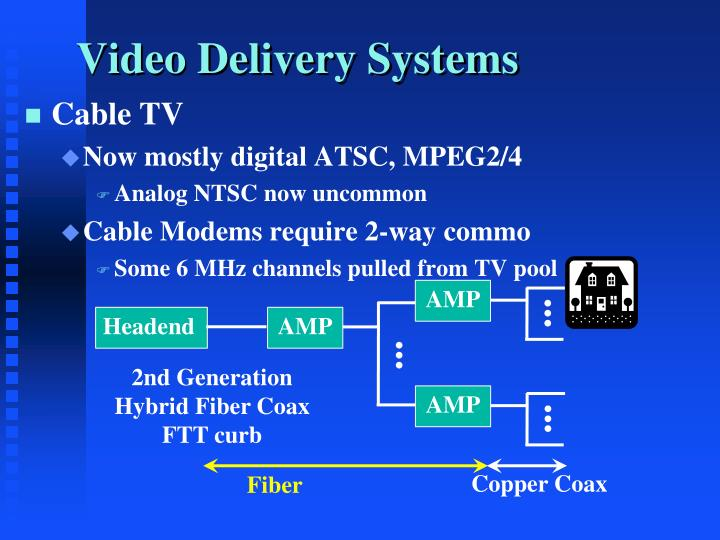 Video Delivery Systems