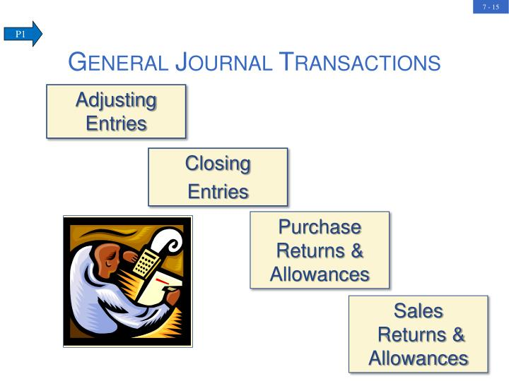 General Journal Transactions