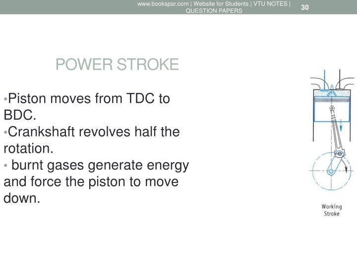 Power stroke