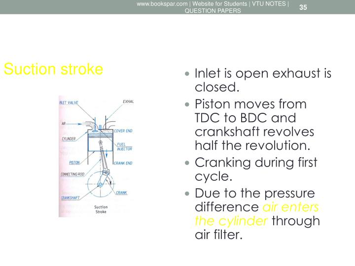 Suction stroke