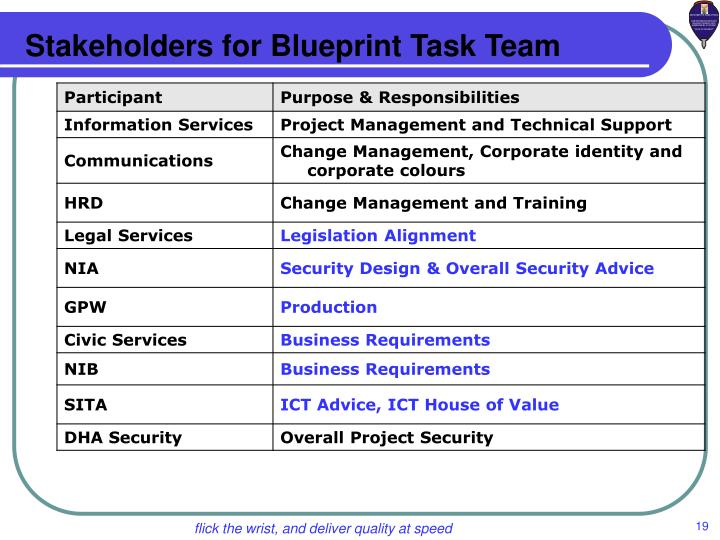 Stakeholders for Blueprint Task Team