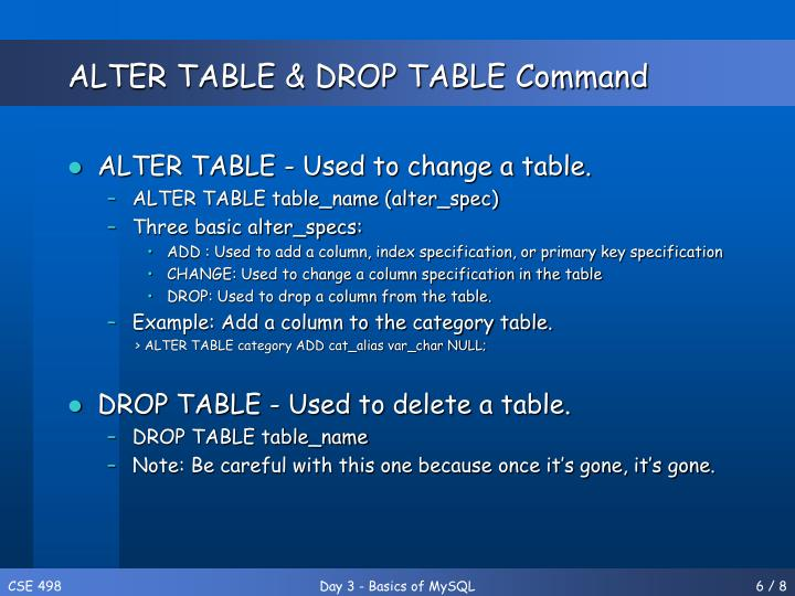 ALTER TABLE & DROP TABLE Command
