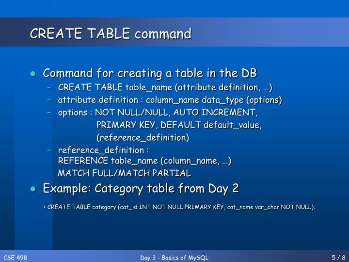 CREATE TABLE command