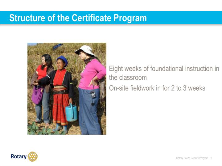 Structure of the Certificate Program
