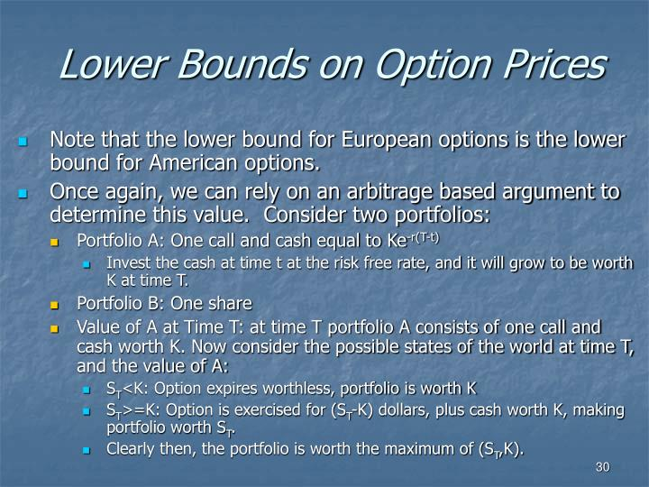 Lower Bounds on Option Prices