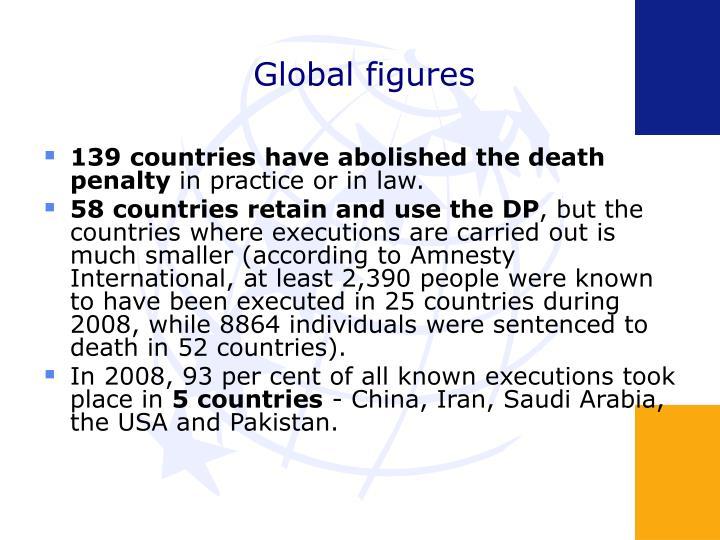 Global figures