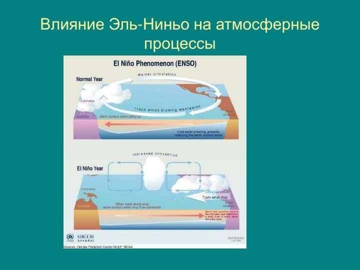 Влияние Эль-Ниньо на атмосферные процессы