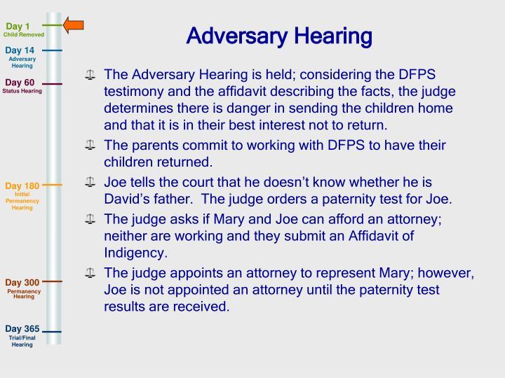 Adversary Hearing