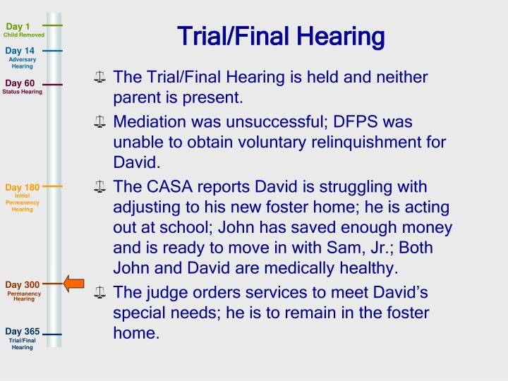 Trial/Final Hearing
