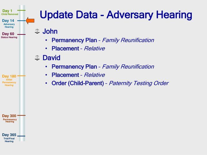 Update Data - Adversary Hearing