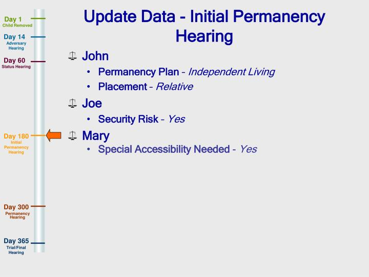 Update Data - Initial Permanency Hearing